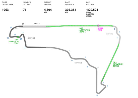 18 Mexican GP track 2017